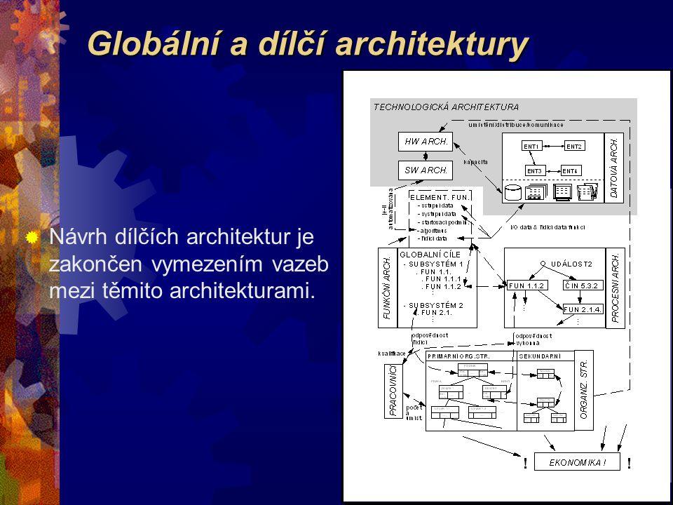 7 Globální architektura IS/IT  = vize budoucího stavu IS/IT, která zachycuje jednotlivé komponenty IS/IT a jejich vzájemné vazby Základní stavební bloky architektury IS/IT  = blok představuje množinu informačních služeb (funkcí), které slouží na podporu jednoho nebo více podnikových procesů  alternativní pohled : množina informačních služeb pro různé skupiny uživatelů - veřejnost, partneři, zákazníci, zaměstnanci