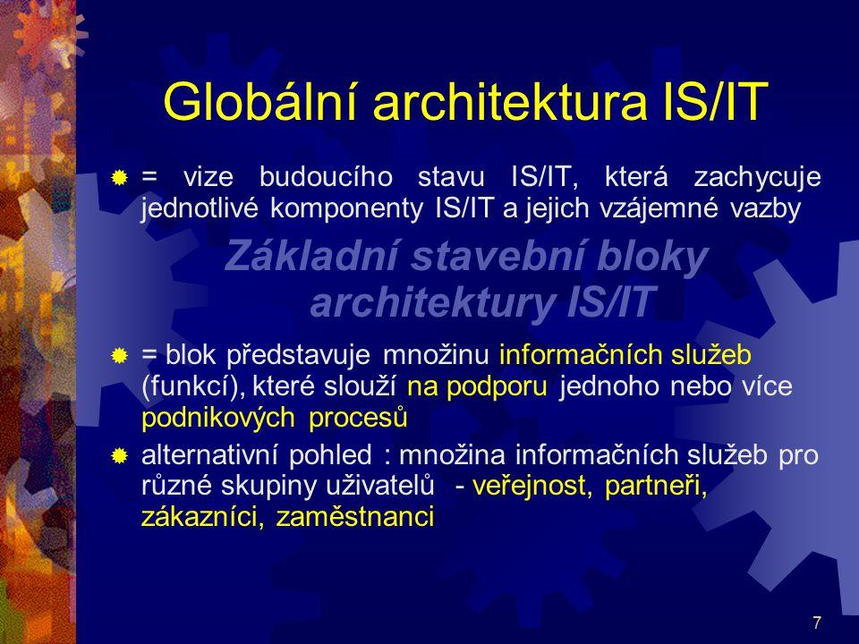 7 Globální architektura IS/IT  = vize budoucího stavu IS/IT, která zachycuje jednotlivé komponenty IS/IT a jejich vzájemné vazby Základní stavební bl