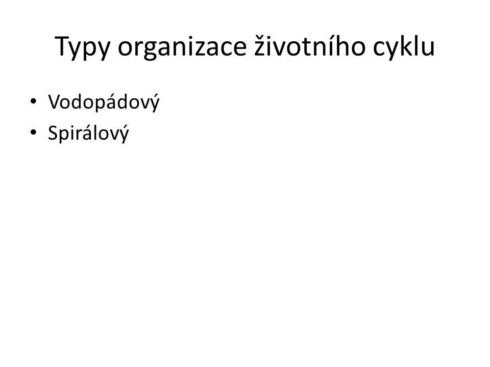 Typy organizace životního cyklu Vodopádový Spirálový