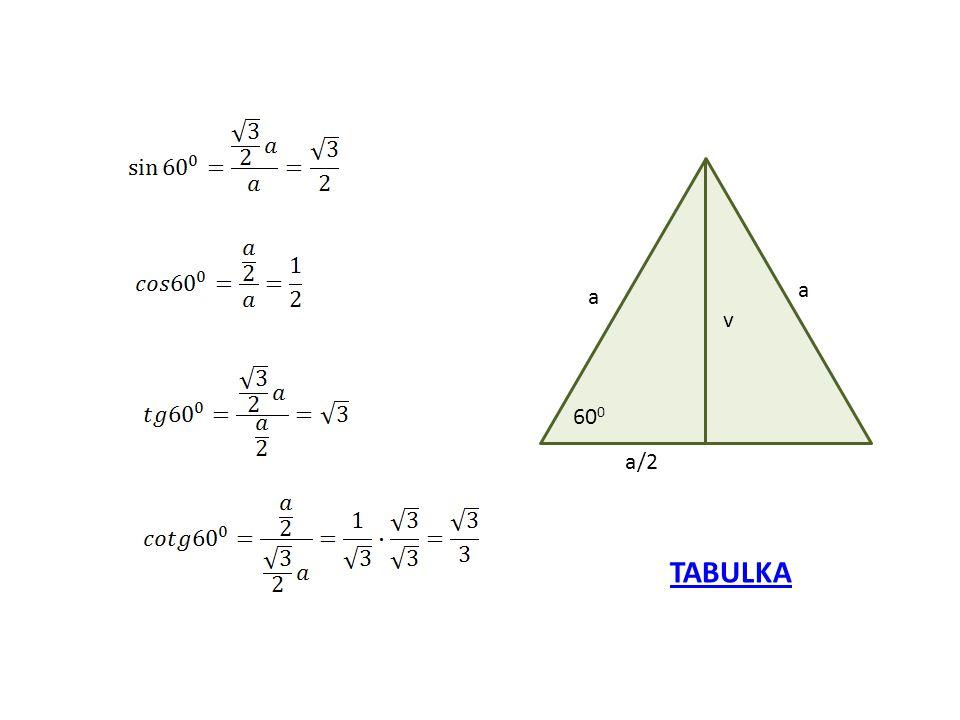Hodnoty fcí pro  = 30 0 : a a v a/2 30 0 TABULKA