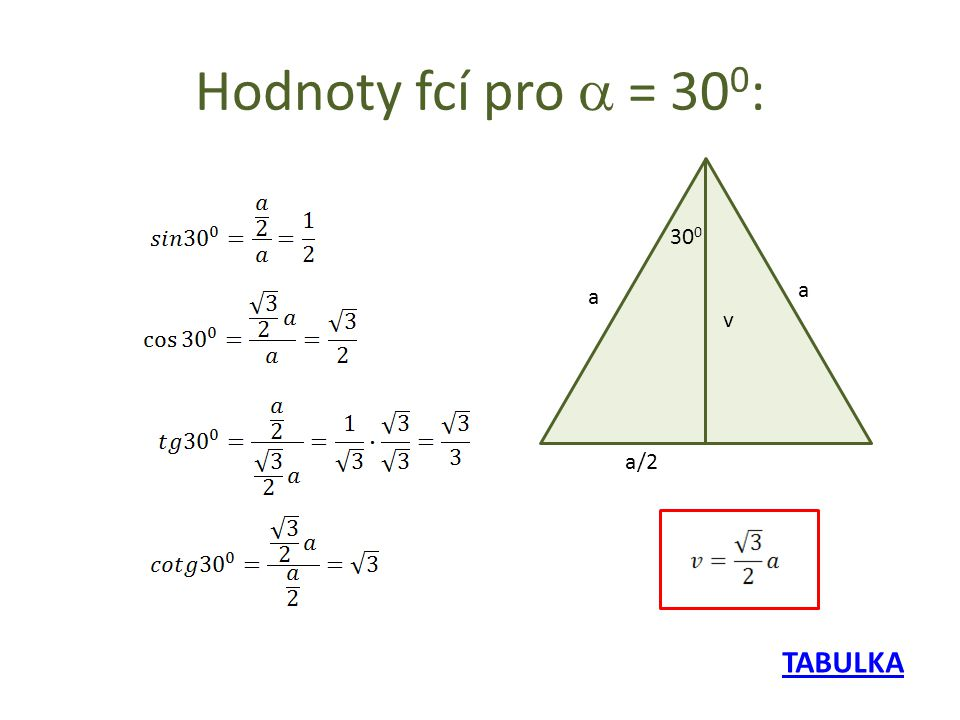 Hodnoty fcí pro  = 45 0 : K určení hodnot goniometrických fcí použijeme čtverec, zjištěné hodnoty zapíšeme do tabulky: a a u 45 0 Pomocí Pythagorovy věty vyjádříme úhlopříčku u: