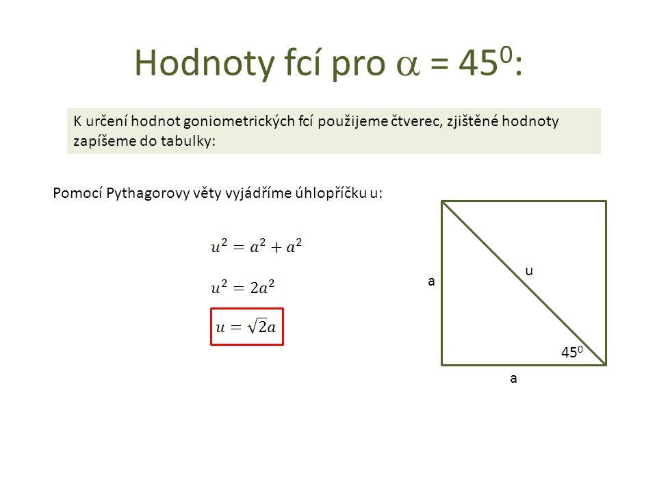 Hodnoty fcí pro  = 45 0 : K určení hodnot goniometrických fcí použijeme čtverec, zjištěné hodnoty zapíšeme do tabulky: a a u 45 0 Pomocí Pythagorovy