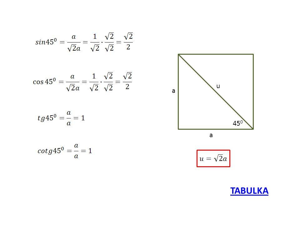 Jednotková kružnice: x y 1 1  sin  cos  tg  cotg  Hodnoty fce sinus hledáme na ose y.
