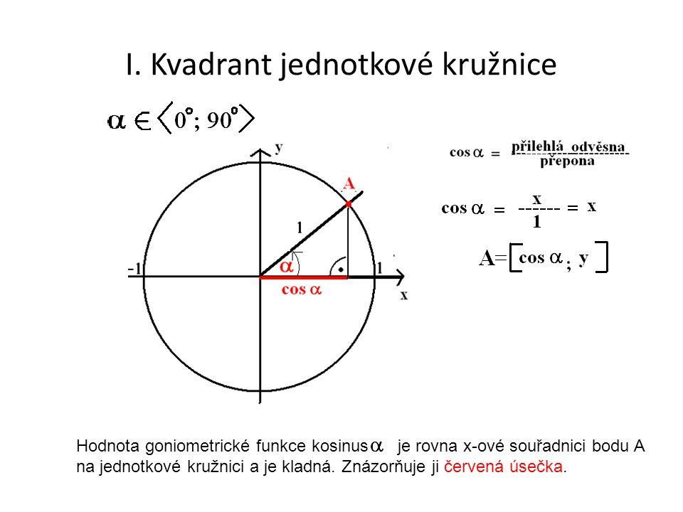 I. Kvadrant jednotkové kružnice Hodnota goniometrické funkce kosinus je rovna x-ové souřadnici bodu A na jednotkové kružnici a je kladná. Znázorňuje j