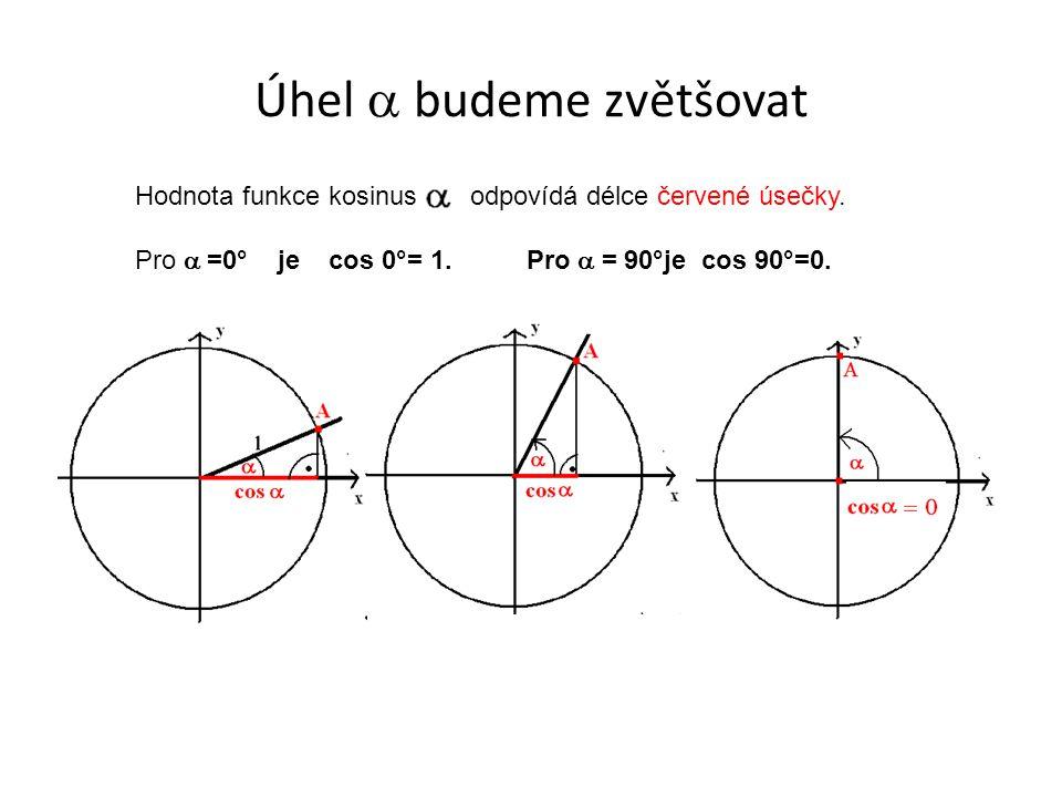 Úhel  budeme zvětšovat Hodnota funkce kosinus odpovídá délce červené úsečky.