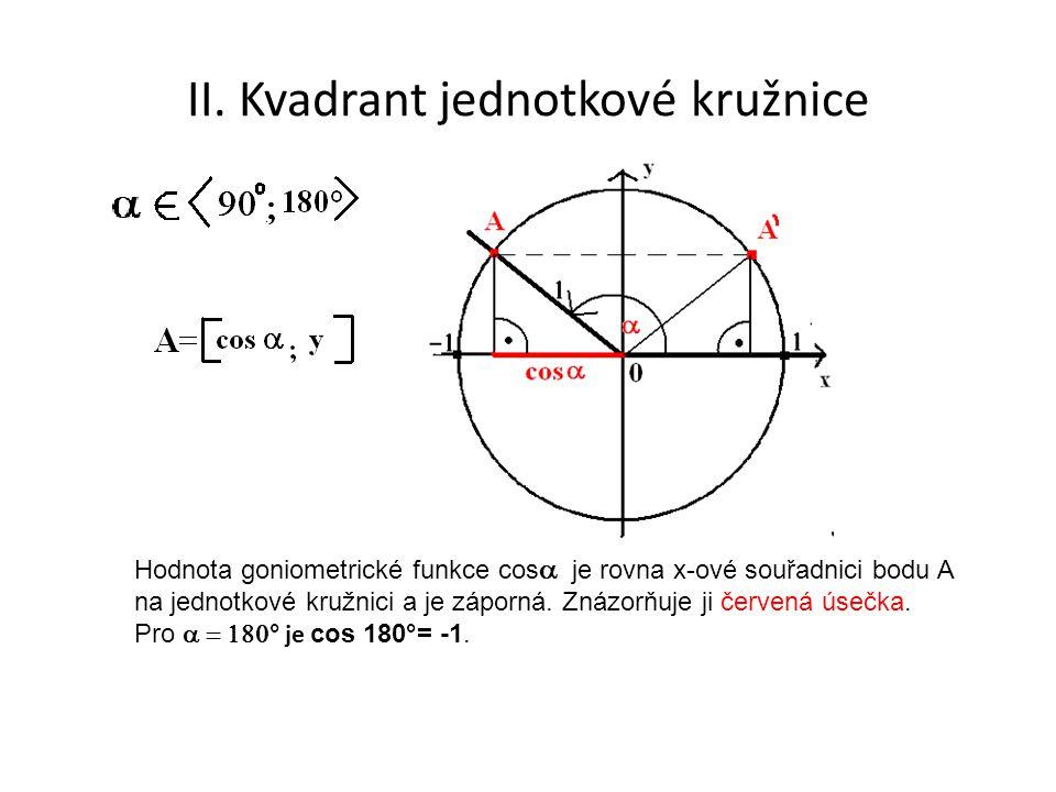 II. Kvadrant jednotkové kružnice Hodnota goniometrické funkce cos  je rovna x-ové souřadnici bodu A na jednotkové kružnici a je záporná. Znázorňuje j
