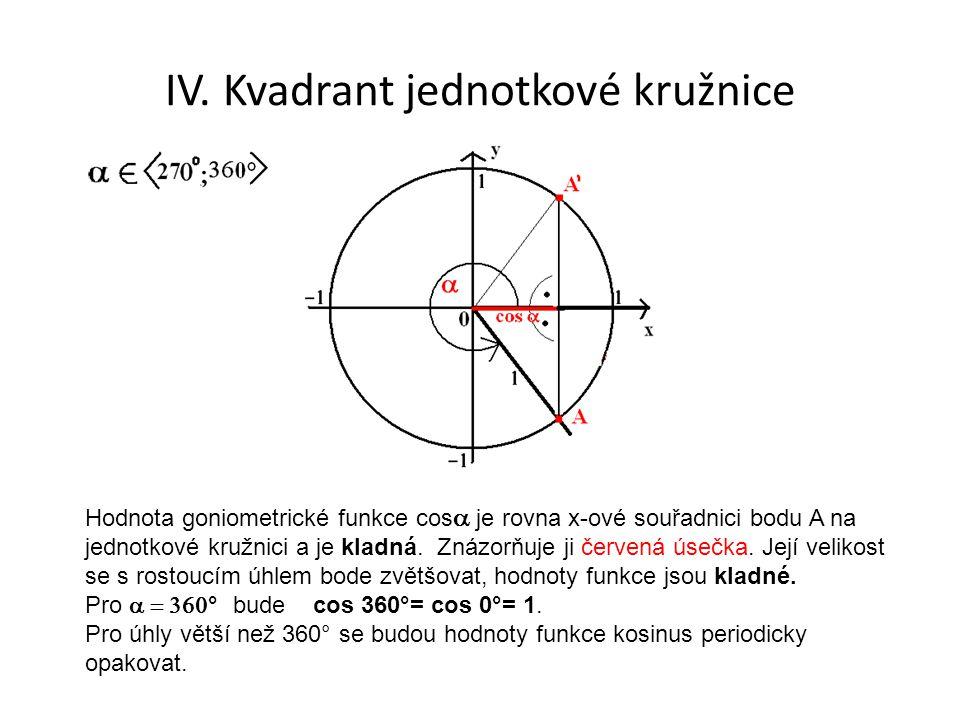 IV. Kvadrant jednotkové kružnice Hodnota goniometrické funkce cos  je rovna x-ové souřadnici bodu A na jednotkové kružnici a je kladná. Znázorňuje j
