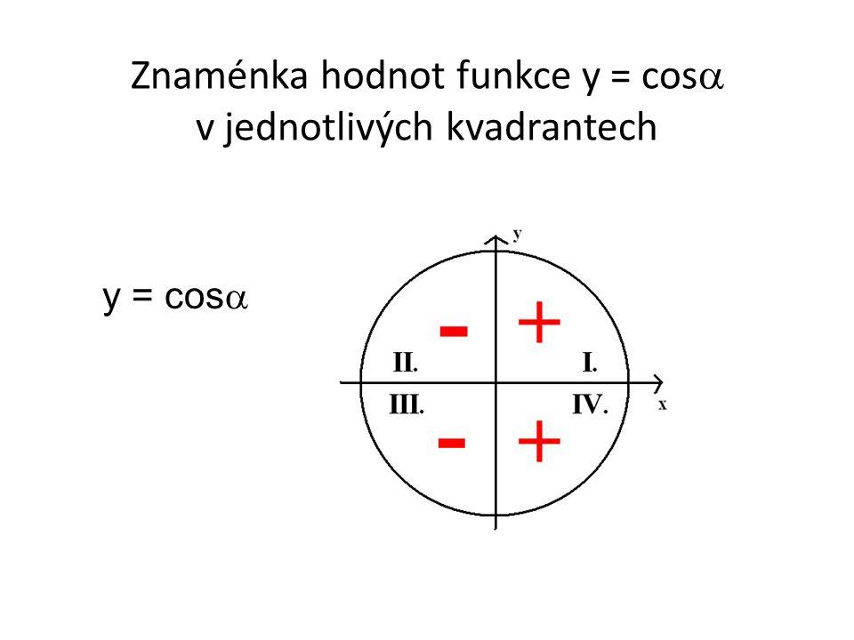 Znaménka hodnot funkce y = cos  v jednotlivých kvadrantech y = cos 