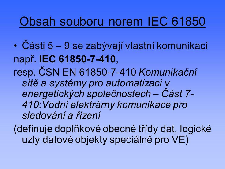 Obsah souboru norem IEC 61850 Části 5 – 9 se zabývají vlastní komunikací např. IEC 61850-7-410, resp. ČSN EN 61850-7-410 Komunikační sítě a systémy pr