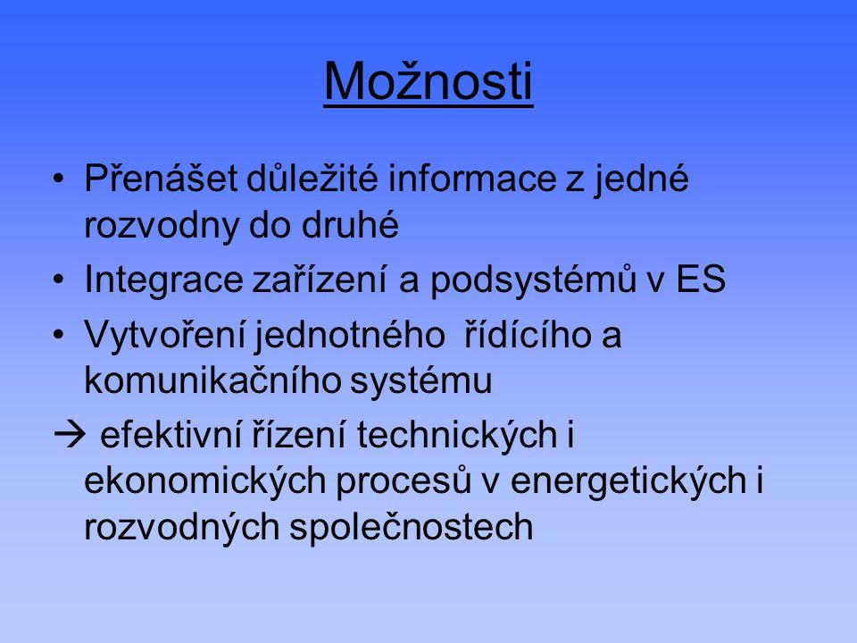 Možnosti Přenášet důležité informace z jedné rozvodny do druhé Integrace zařízení a podsystémů v ES Vytvoření jednotného řídícího a komunikačního syst