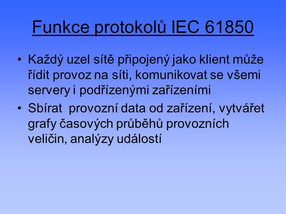 Funkce protokolů IEC 61850 Každý uzel sítě připojený jako klient může řídit provoz na síti, komunikovat se všemi servery i podřízenými zařízeními Sbír