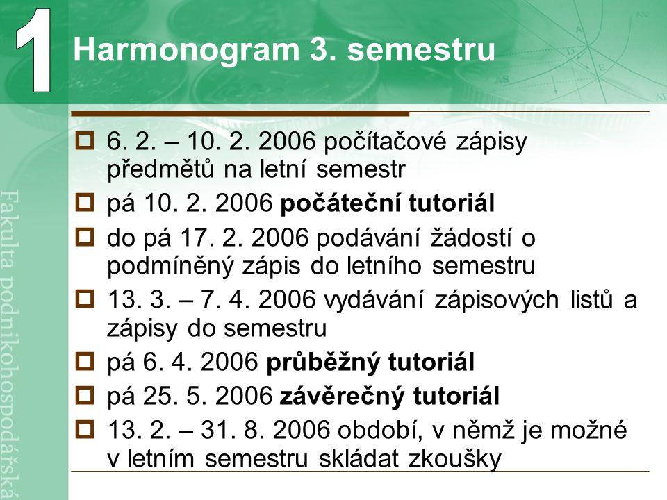 Harmonogram 3. semestru  6. 2. – 10. 2. 2006 počítačové zápisy předmětů na letní semestr  pá 10. 2. 2006 počáteční tutoriál  do pá 17. 2. 2006 podá