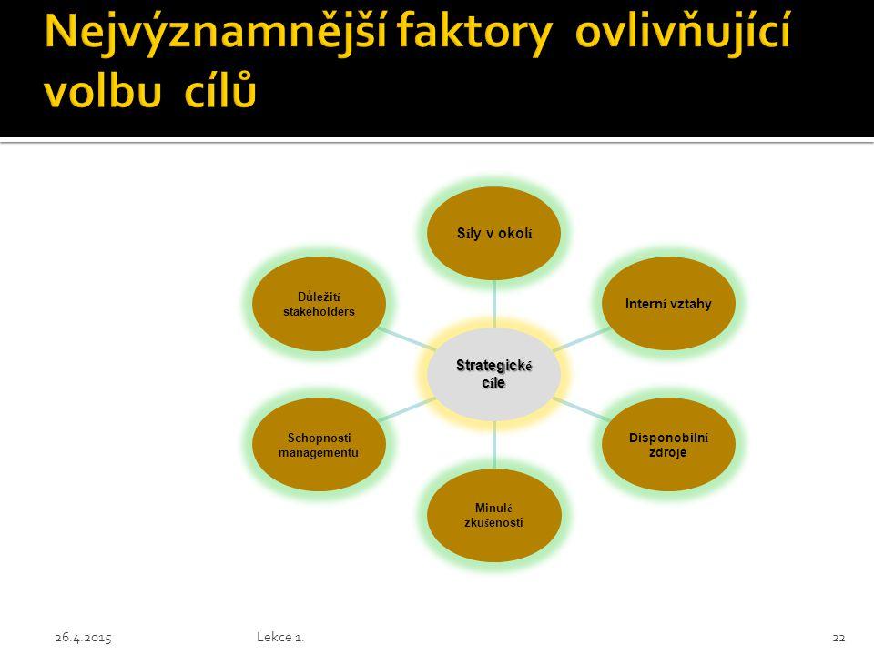 22 Důležit í stakeholders Schopnosti managementu Minul é zku š enosti Disponobiln í zdroje Intern í vztahy S í ly v okol í Strategick é c í le 26.4.2015Lekce 1.
