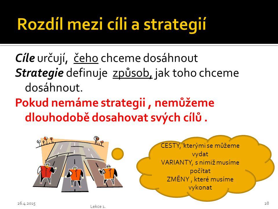 CESTY, kterými se můžeme vydat VARIANTY, s nimiž musíme počítat ZMĚNY, které musíme vykonat Cíle určují, čeho chceme dosáhnout Strategie definuje způsob, jak toho chceme dosáhnout.