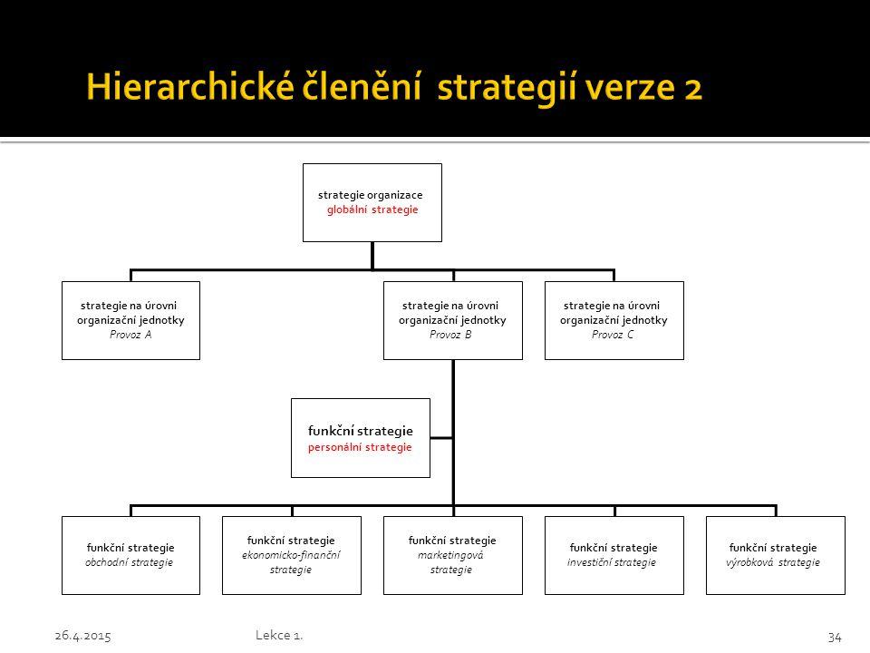 26.4.2015Lekce 1.34 strategie organizace globální strategie strategie na úrovni organizační jednotky Provoz A strategie na úrovni organizační jednotky Provoz B strategie na úrovni organizační jednotky Provoz C funkční strategie obchodní strategie funkční strategie investiční strategie funkční strategie marketingová strategie funkční strategie ekonomicko-finanční strategie funkční strategie výrobková strategie funkční strategie personální strategie
