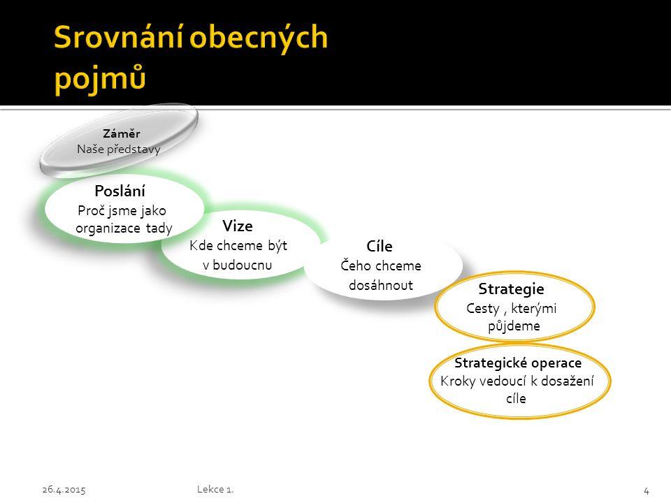 11.Reálnost strategických operací - vyhnout se nekritickému optimismu 12.