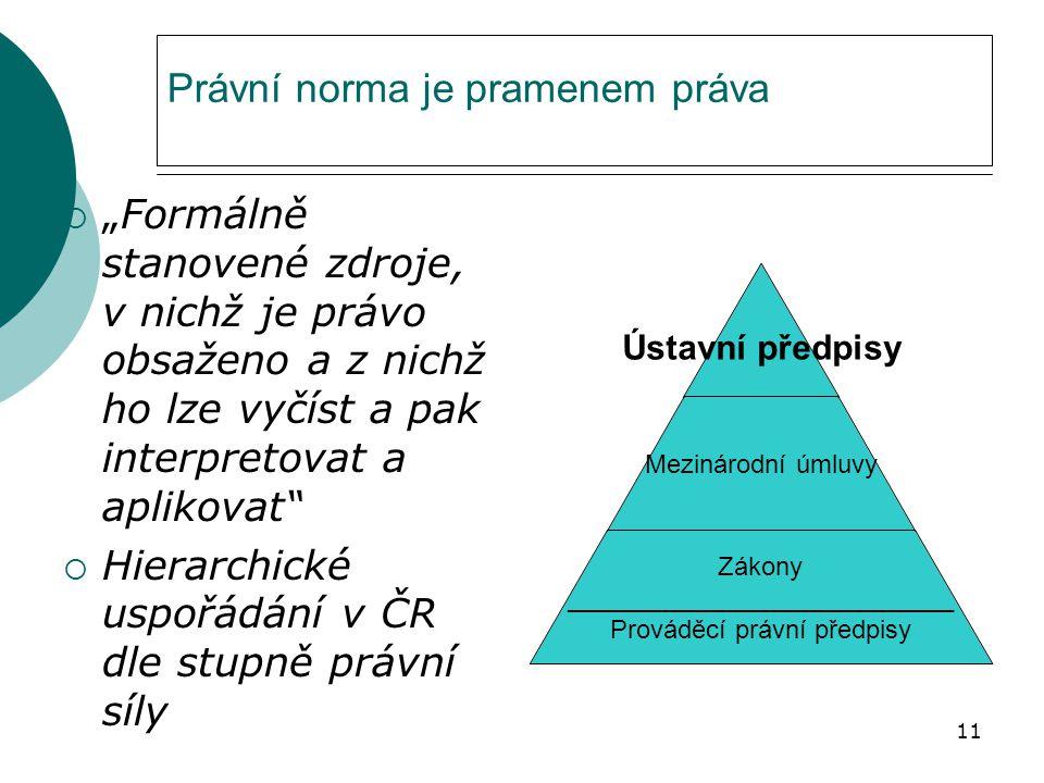 """11 Právní norma je pramenem práva  """"Formálně stanovené zdroje, v nichž je právo obsaženo a z nichž ho lze vyčíst a pak interpretovat a aplikovat  Hierarchické uspořádání v ČR dle stupně právní síly Ústavní předpisy Mezinárodní úmluvy Zákony ___________________________ Prováděcí právní předpisy"""
