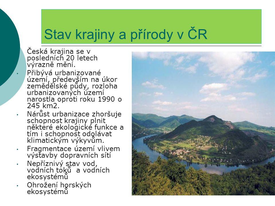 Stav krajiny a přírody v ČR Česká krajina se v posledních 20 letech výrazně mění.