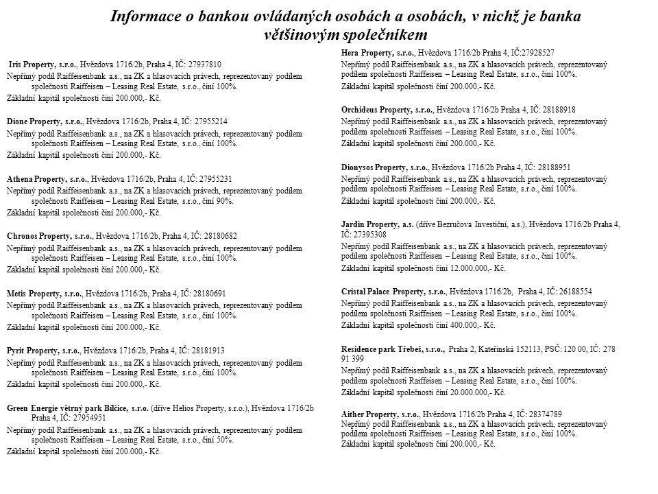 Informace o bankou ovládaných osobách a osobách, v nichž je banka většinovým společníkem Iris Property, s.r.o., Hvězdova 1716/2b, Praha 4, IČ: 2793781