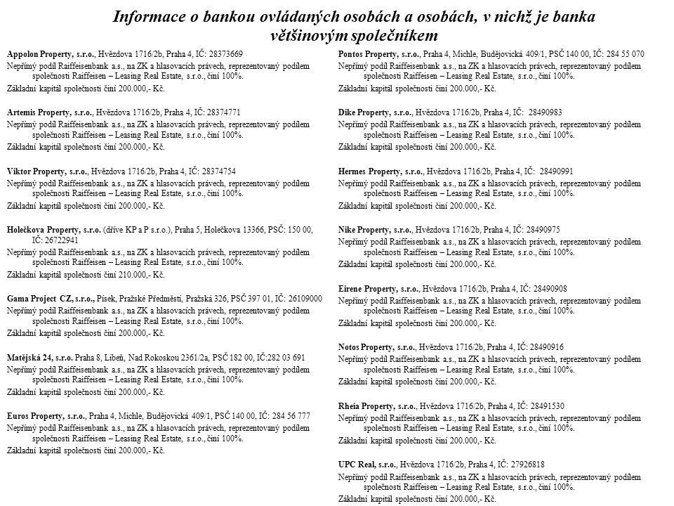 Informace o bankou ovládaných osobách a osobách, v nichž je banka většinovým společníkem Appolon Property, s.r.o., Hvězdova 1716/2b, Praha 4, IČ: 2837