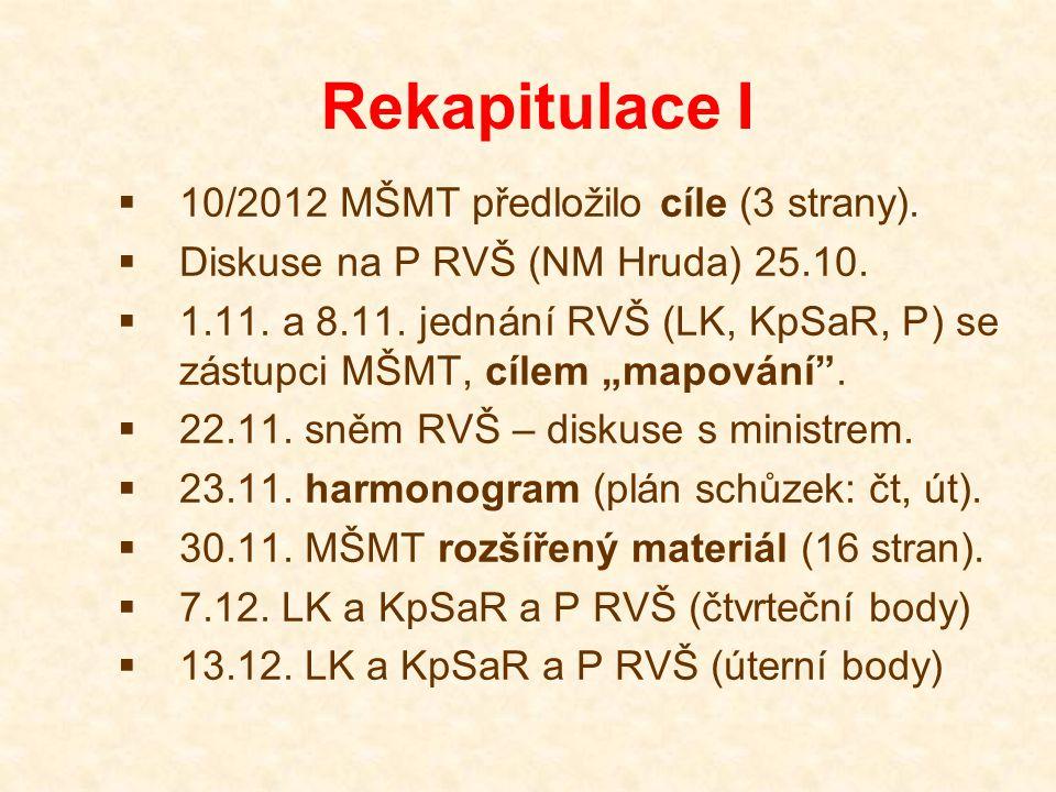 Rekapitulace I  10/2012 MŠMT předložilo cíle (3 strany).  Diskuse na P RVŠ (NM Hruda) 25.10.  1.11. a 8.11. jednání RVŠ (LK, KpSaR, P) se zástupci