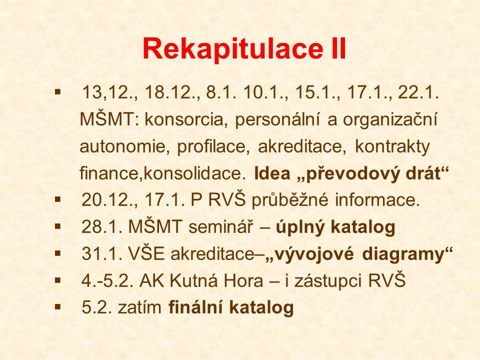 Rekapitulace II  13,12., 18.12., 8.1. 10.1., 15.1., 17.1., 22.1. MŠMT: konsorcia, personální a organizační autonomie, profilace, akreditace, kontrakt