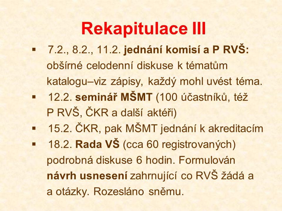 Rekapitulace III  7.2., 8.2., 11.2. jednání komisí a P RVŠ: obšírné celodenní diskuse k tématům katalogu–viz zápisy, každý mohl uvést téma.  12.2. s