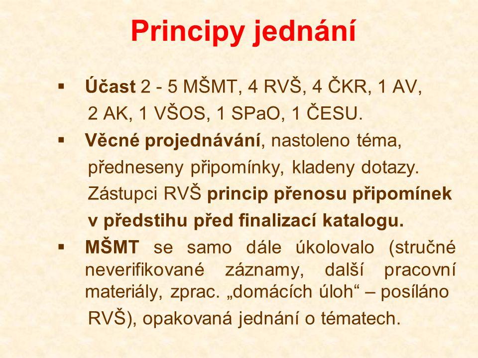 Principy jednání  Účast 2 - 5 MŠMT, 4 RVŠ, 4 ČKR, 1 AV, 2 AK, 1 VŠOS, 1 SPaO, 1 ČESU.  Věcné projednávání, nastoleno téma, předneseny připomínky, kl