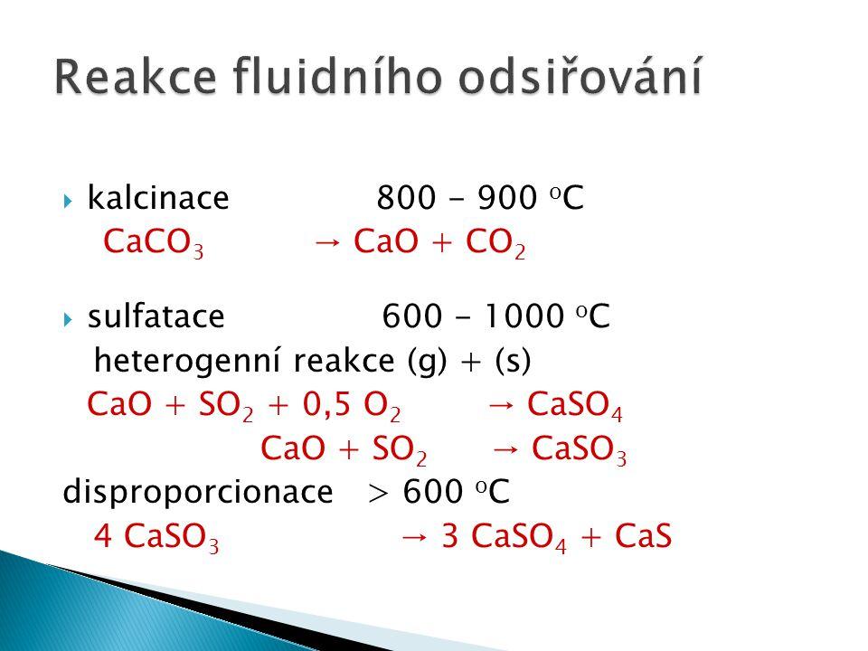  kalcinace 800 - 900 o C CaCO 3 → CaO + CO 2  sulfatace 600 - 1000 o C heterogenní reakce (g) + (s) CaO + SO 2 + 0,5 O 2 → CaSO 4 CaO + SO 2 → CaSO