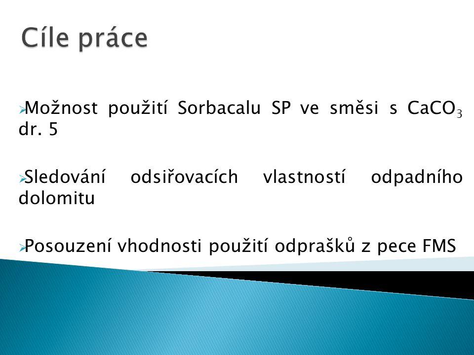  Možnost použití Sorbacalu SP ve směsi s CaCO 3 dr. 5  Sledování odsiřovacích vlastností odpadního dolomitu  Posouzení vhodnosti použití odprašků z