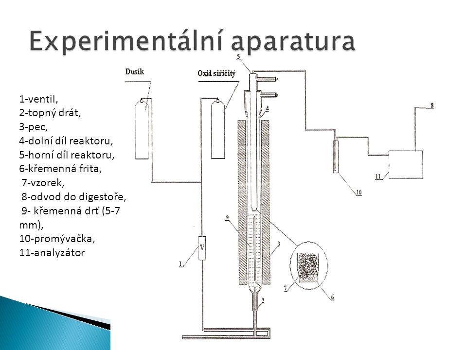 1-ventil, 2-topný drát, 3-pec, 4-dolní díl reaktoru, 5-horní díl reaktoru, 6-křemenná frita, 7-vzorek, 8-odvod do digestoře, 9- křemenná drť (5-7 mm),