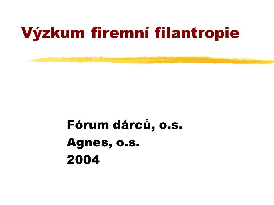 Výzkum firemní filantropie Fórum dárců, o.s. Agnes, o.s. 2004