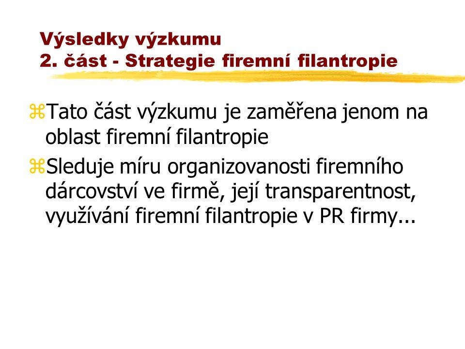 Výsledky výzkumu 2. část - Strategie firemní filantropie zTato část výzkumu je zaměřena jenom na oblast firemní filantropie zSleduje míru organizovano