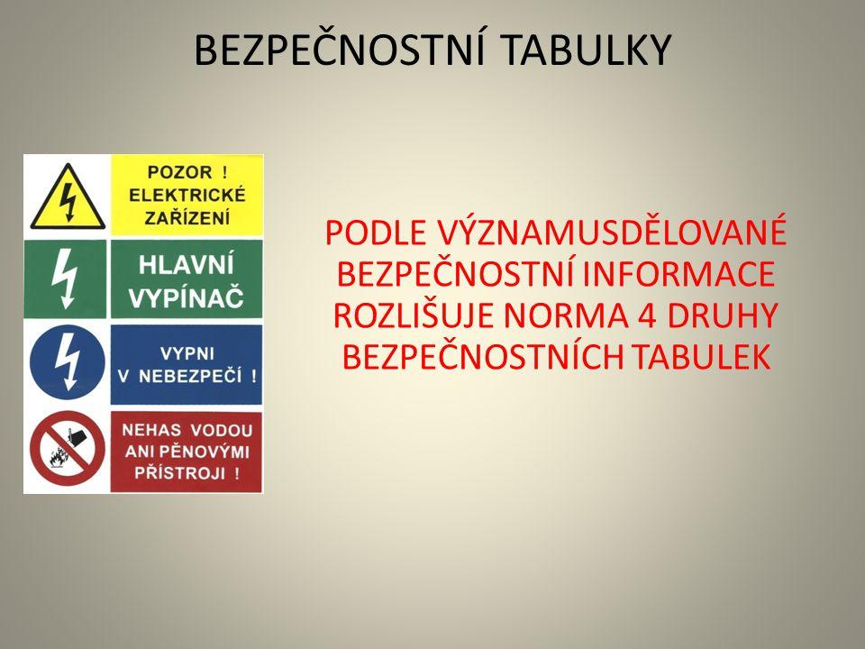 BEZPEČNOSTNÍ TABULKY PODLE VÝZNAMUSDĚLOVANÉ BEZPEČNOSTNÍ INFORMACE ROZLIŠUJE NORMA 4 DRUHY BEZPEČNOSTNÍCH TABULEK