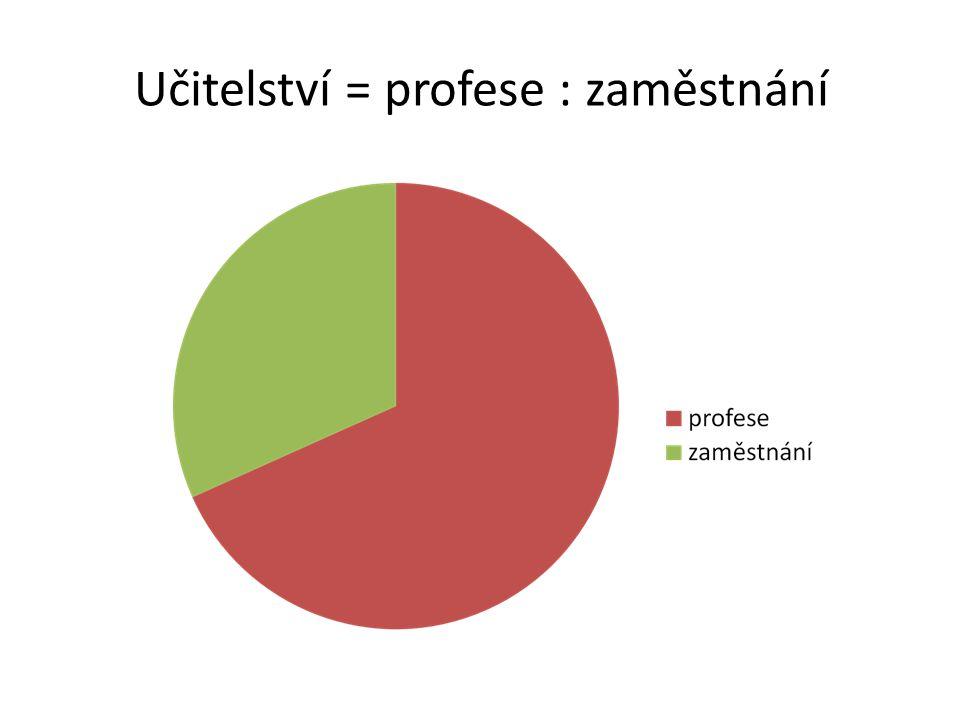 Učitelství = profese : zaměstnání
