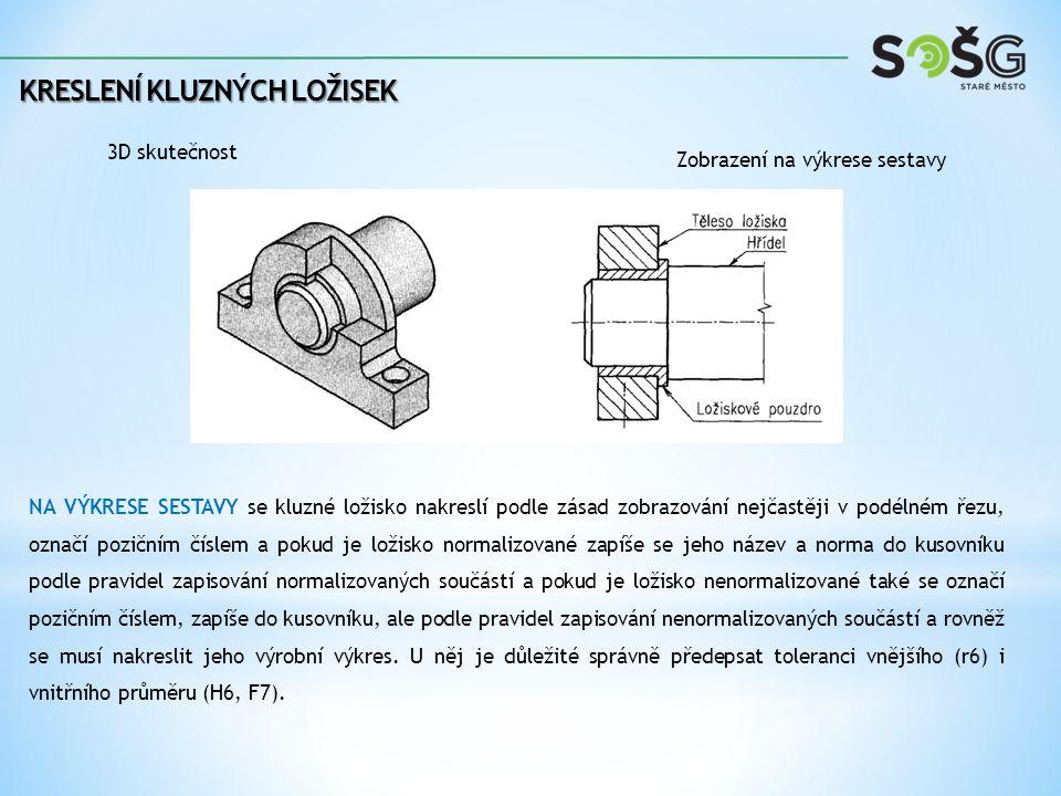 NA VÝKRESE SESTAVY se kluzné ložisko nakreslí podle zásad zobrazování nejčastěji v podélném řezu, označí pozičním číslem a pokud je ložisko normalizov