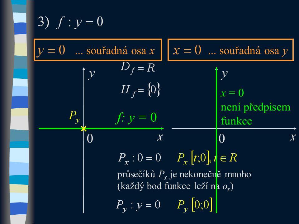 x y f 0 průsečíků P x je nekonečně mnoho (každý bod funkce leží na o x )...