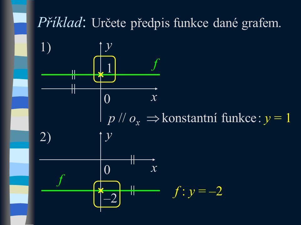 Příklad : Určete předpis funkce dané grafem.
