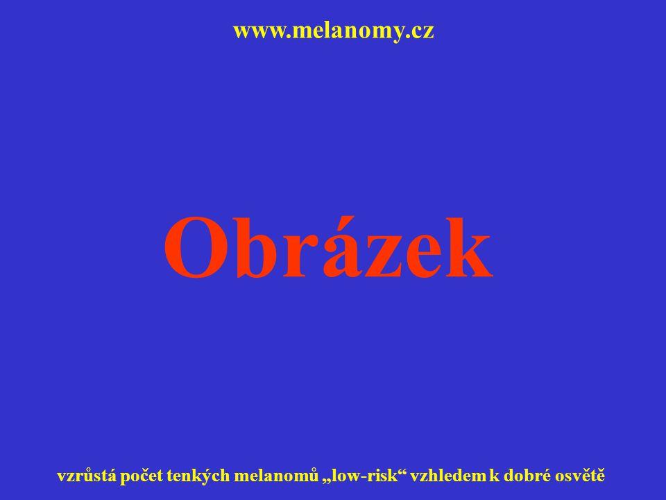 """www.melanomy.cz vzrůstá počet tenkých melanomů """"low-risk"""" vzhledem k dobré osvětě Obrázek"""