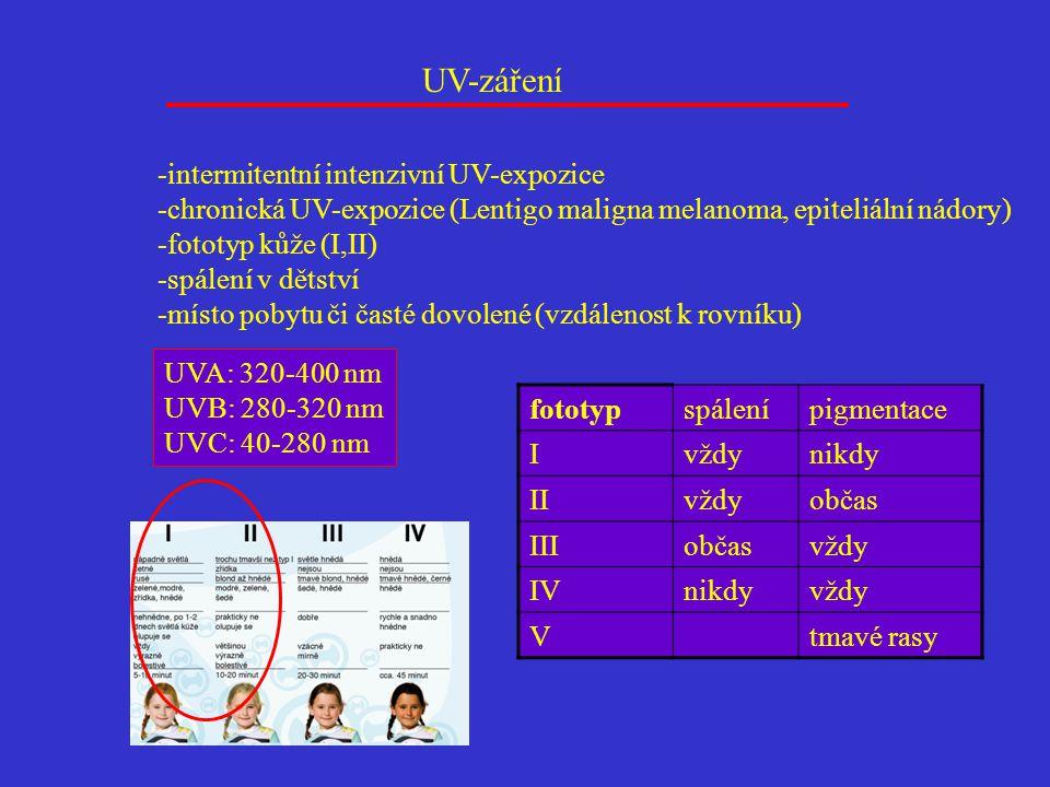 UV-záření -intermitentní intenzivní UV-expozice -chronická UV-expozice (Lentigo maligna melanoma, epiteliální nádory) -fototyp kůže (I,II) -spálení v