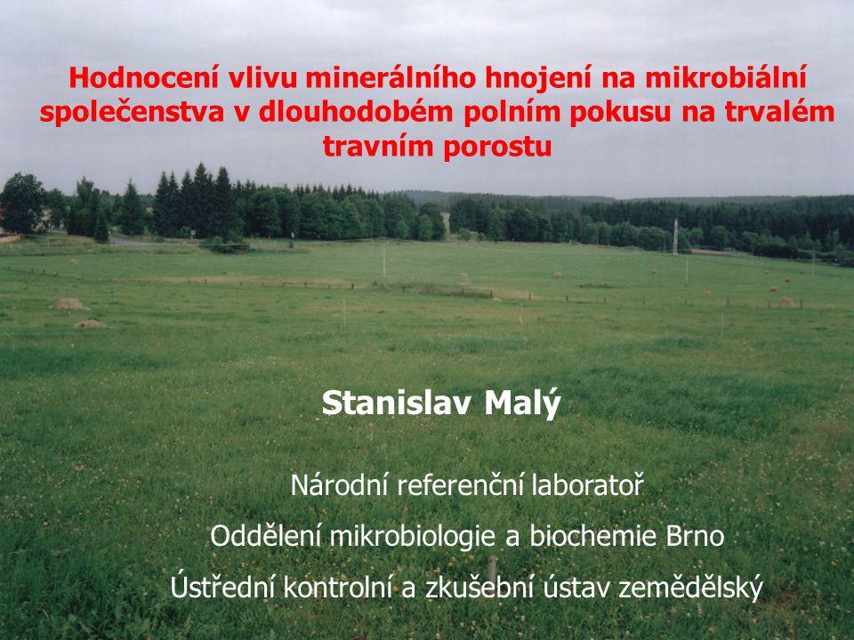 Stanislav Malý Národní referenční laboratoř Oddělení mikrobiologie a biochemie Brno Ústřední kontrolní a zkušební ústav zemědělský Hodnocení vlivu min