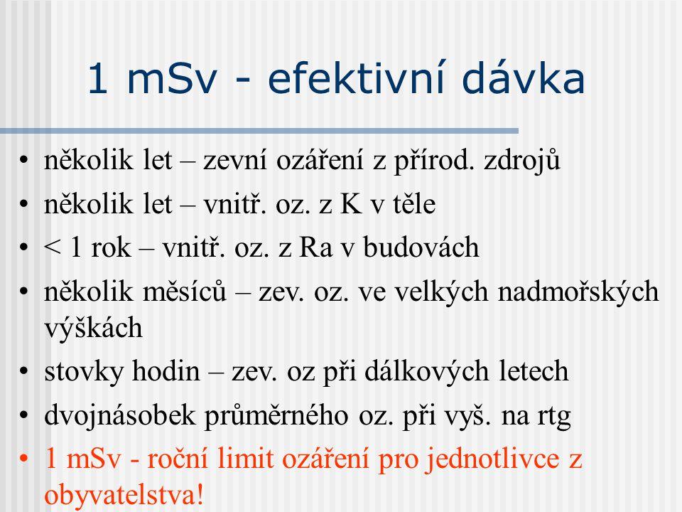 1 mSv - efektivní dávka několik let – zevní ozáření z přírod. zdrojů několik let – vnitř. oz. z K v těle < 1 rok – vnitř. oz. z Ra v budovách několik
