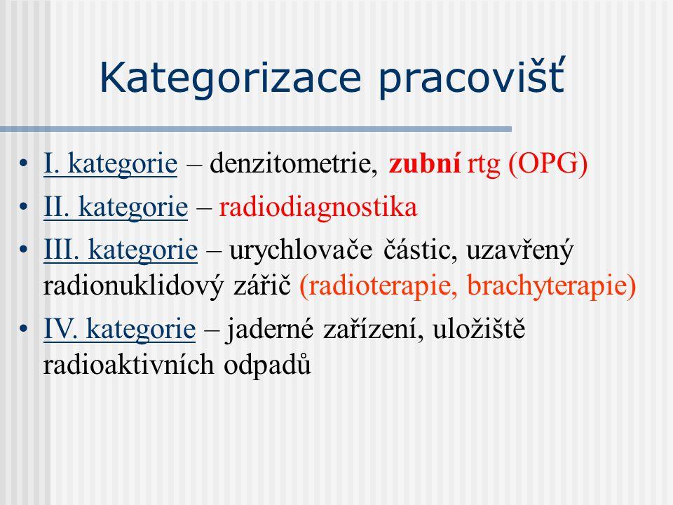 Kategorizace pracovišť I. kategorie – denzitometrie, zubní rtg (OPG) II. kategorie – radiodiagnostika III. kategorie – urychlovače částic, uzavřený ra