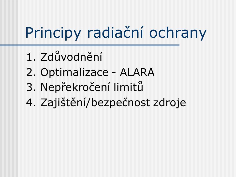 Principy radiační ochrany 1. Zdůvodnění 2. Optimalizace - ALARA 3. Nepřekročení limitů 4. Zajištění/bezpečnost zdroje