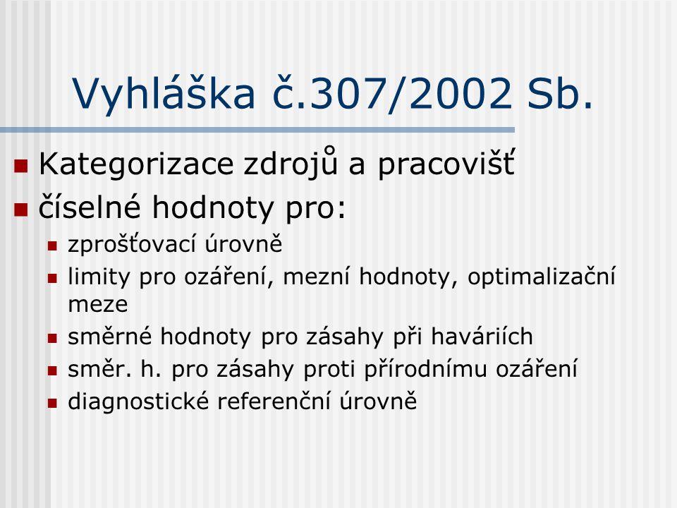 Vyhláška č.307/2002 Sb. Kategorizace zdrojů a pracovišť číselné hodnoty pro: zprošťovací úrovně limity pro ozáření, mezní hodnoty, optimalizační meze