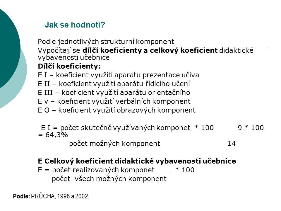 - Podle jednotlivých strukturní komponent - Vypočítají se dílčí koeficienty a celkový koeficient didaktické vybavenosti učebnice - Dílčí koeficienty: