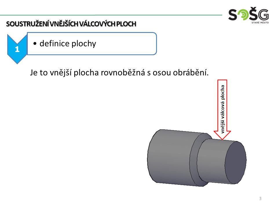 SOUSTRUŽENÍ VNĚJŠÍCH VÁLCOVÝCH PLOCH 1 definice plochy Je to vnější plocha rovnoběžná s osou obrábění. 3
