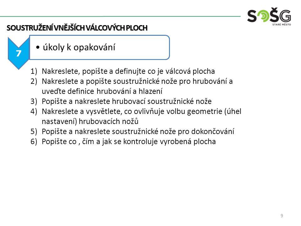 ZDROJE A PRAMENY Soustružnické nože s VBD: obr [online].