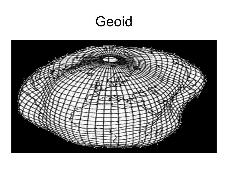 Referenční elipsoid