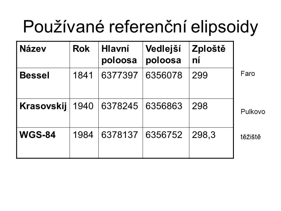 Používané referenční elipsoidy NázevRokHlavní poloosa Vedlejší poloosa Zploště ní Bessel184163773976356078299 Krasovskij194063782456356863298 WGS-8419